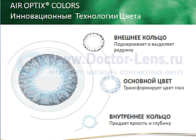 Air Optix Colors купить